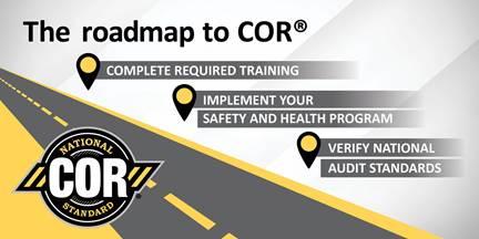 Cor roadmap